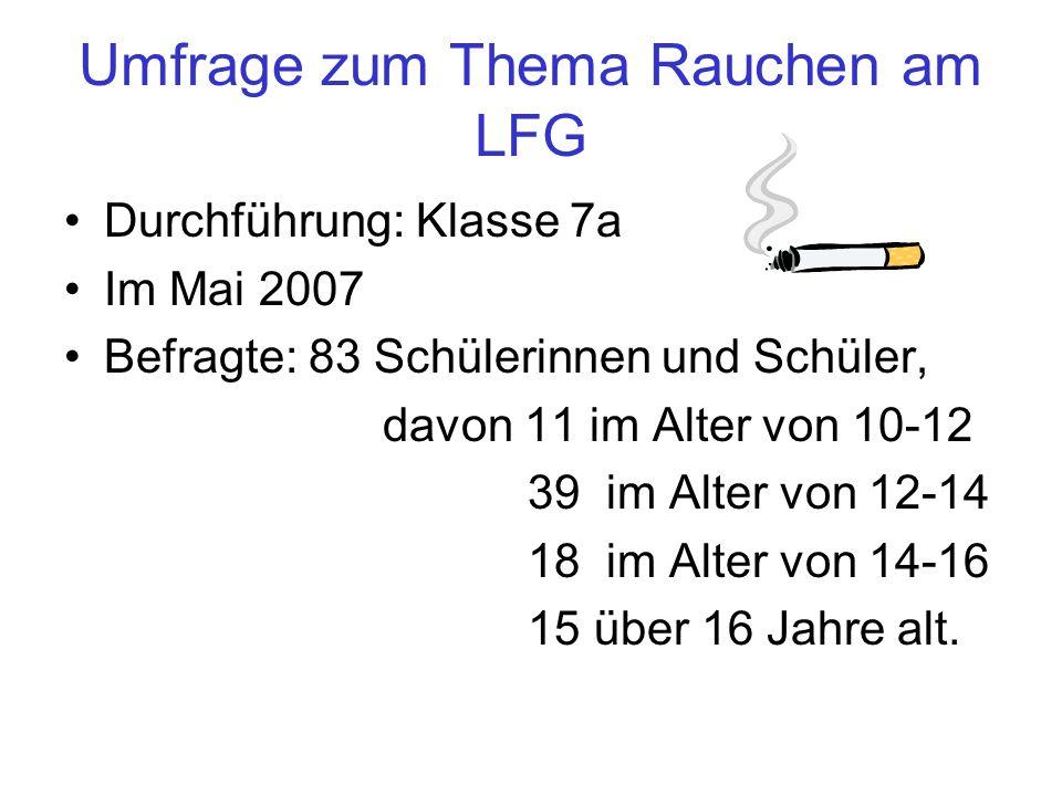Umfrage zum Thema Rauchen am LFG