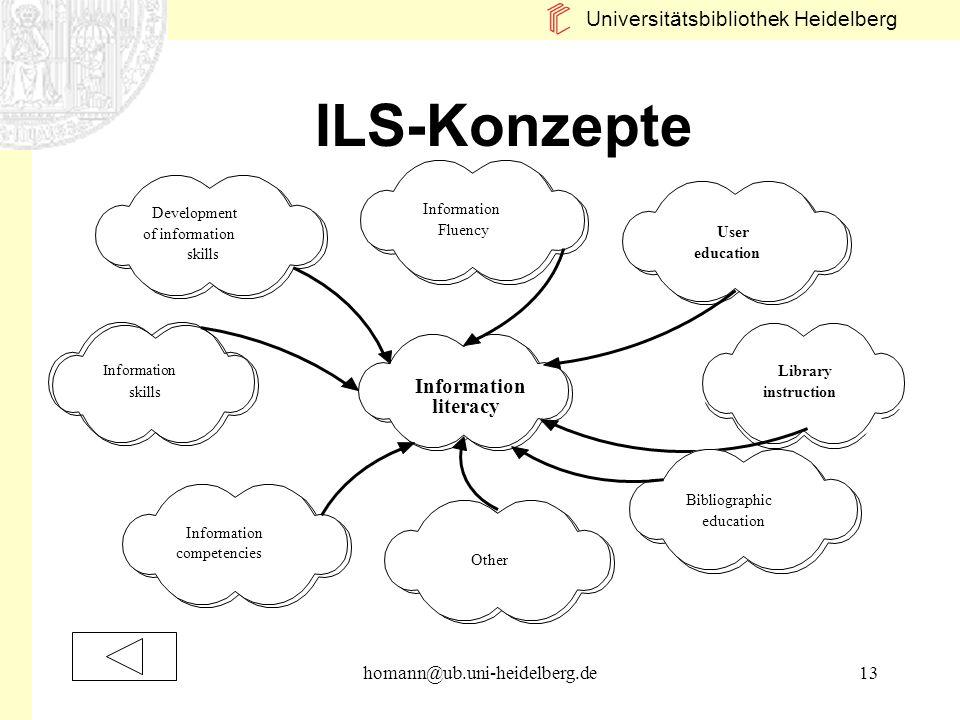 ILS-Konzepte Information literacy homann@ub.uni-heidelberg.de Fluency