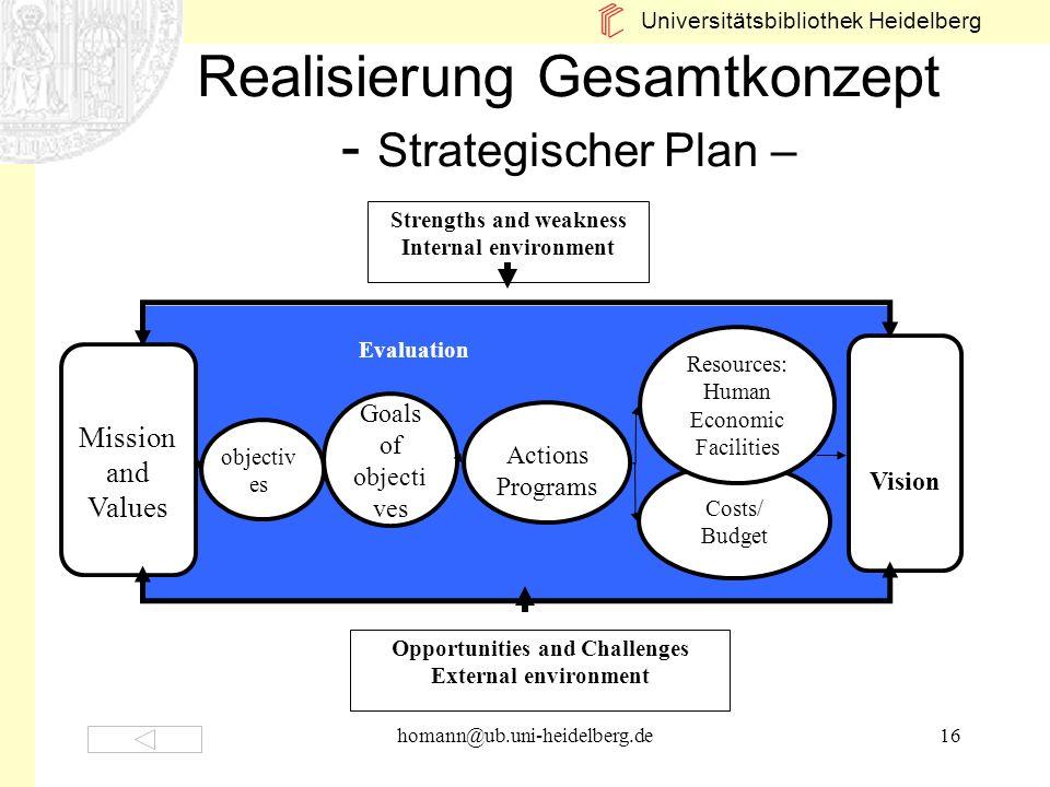 Realisierung Gesamtkonzept - Strategischer Plan –