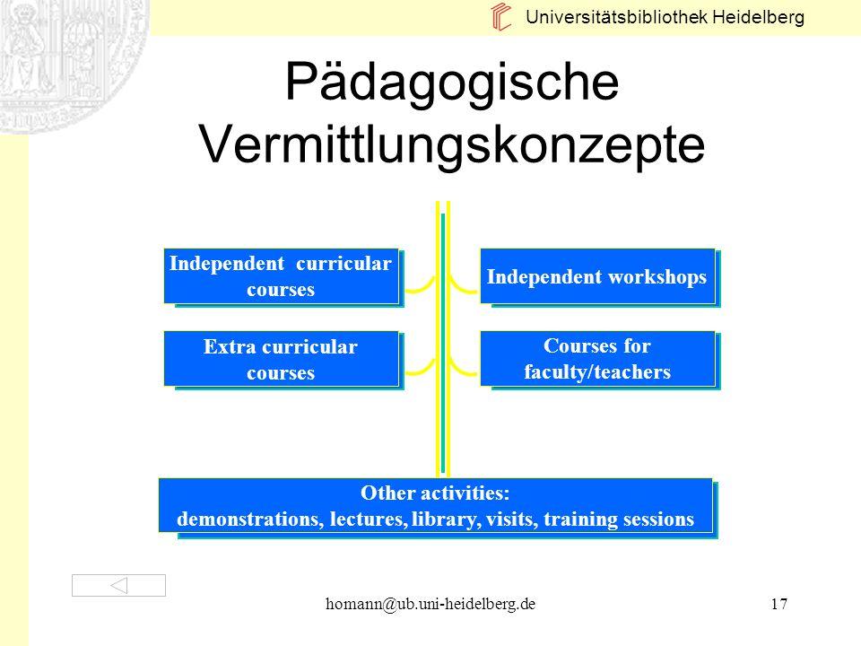 Pädagogische Vermittlungskonzepte