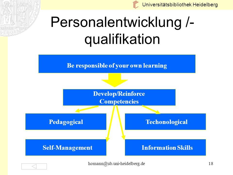 Personalentwicklung /-qualifikation