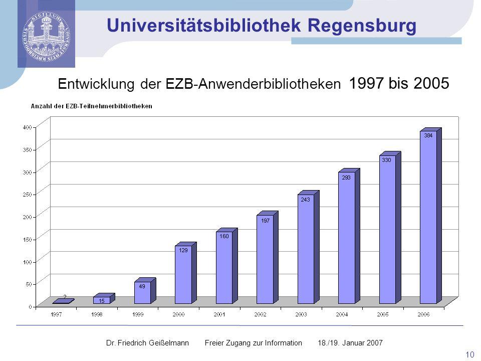 Entwicklung der EZB-Anwenderbibliotheken 1997 bis 2005