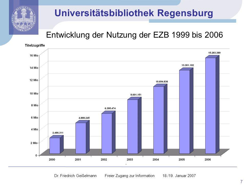 Entwicklung der Nutzung der EZB 1999 bis 2006