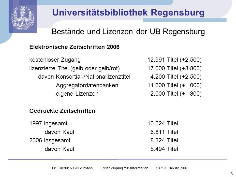 Bestände und Lizenzen der UB Regensburg