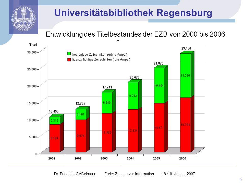 Entwicklung des Titelbestandes der EZB von 2000 bis 2006