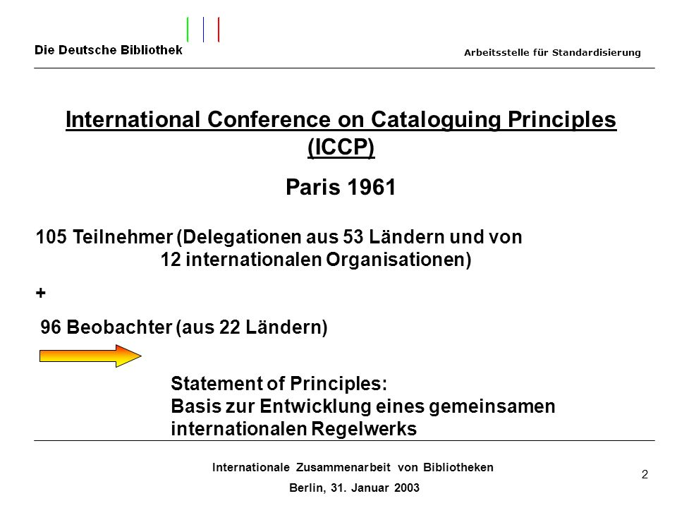 International Conference on Cataloguing Principles (ICCP) Paris 1961