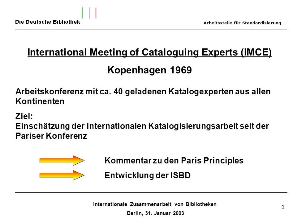 International Meeting of Cataloguing Experts (IMCE) Kopenhagen 1969