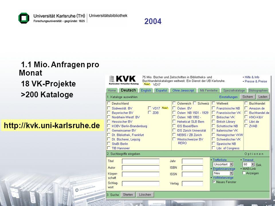 2004 1.1 Mio. Anfragen pro Monat 18 VK-Projekte >200 Kataloge
