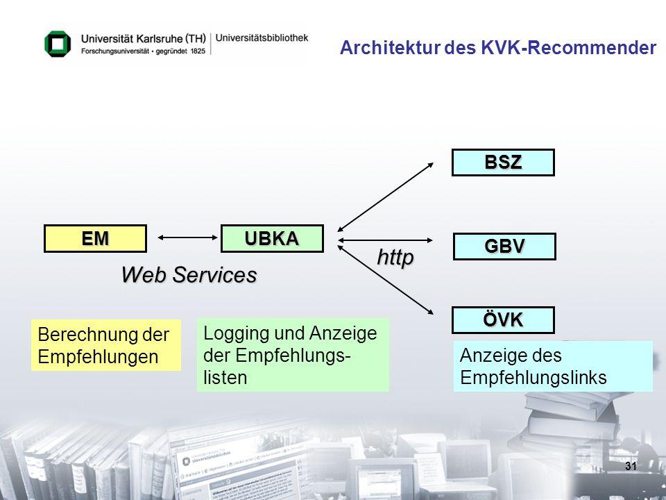 Architektur des KVK-Recommender