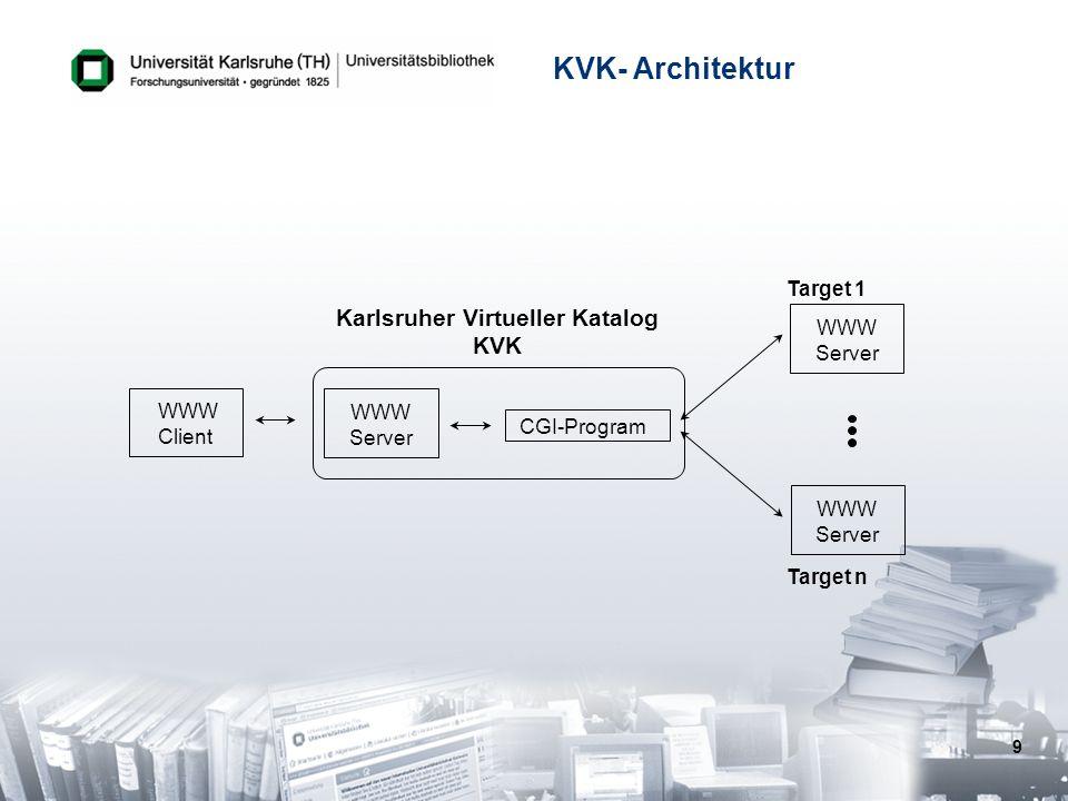 Karlsruher Virtueller Katalog