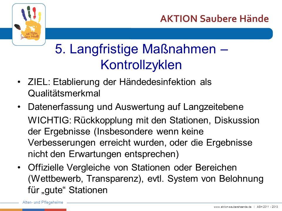 5. Langfristige Maßnahmen – Kontrollzyklen