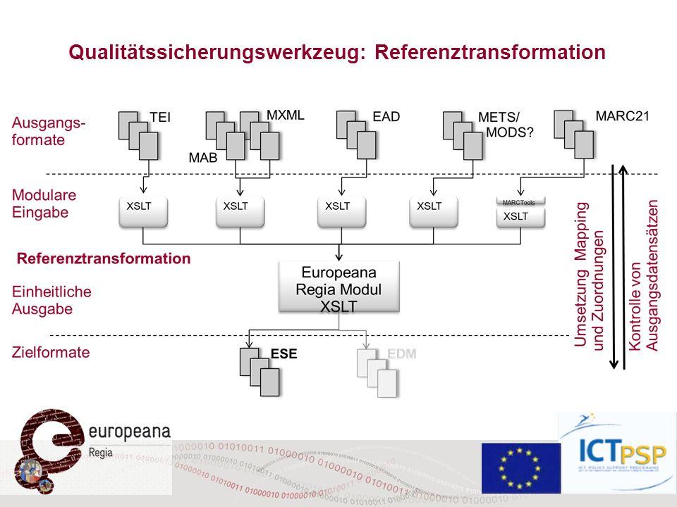 Qualitätssicherungswerkzeug: Referenztransformation