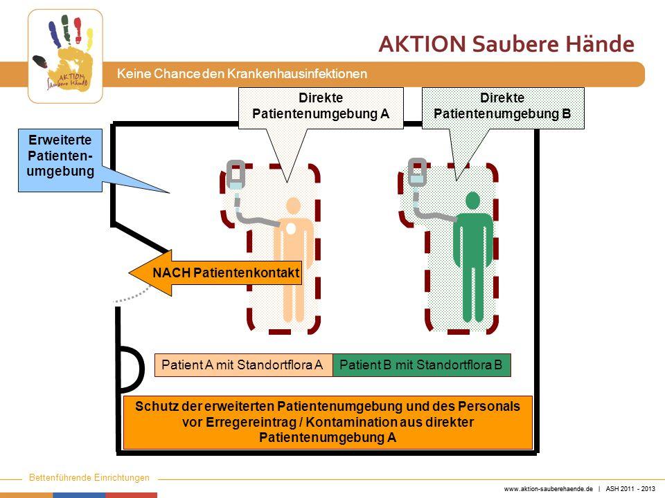 Direkte Patientenumgebung A Direkte Patientenumgebung B