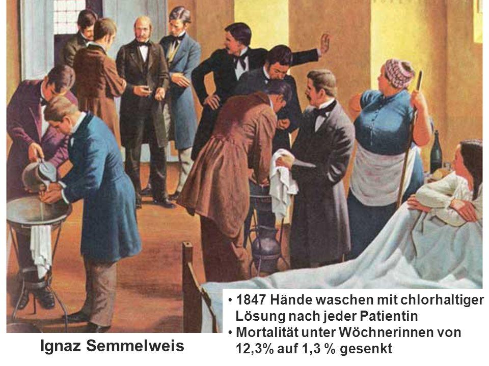 Ignaz Semmelweis 1847 Hände waschen mit chlorhaltiger