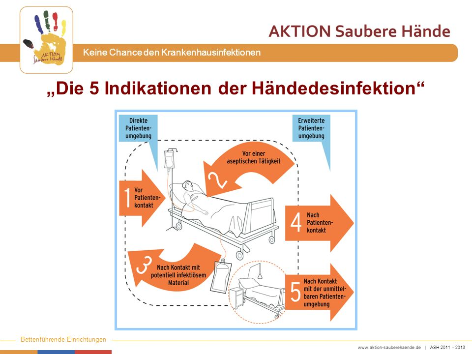 """""""Die 5 Indikationen der Händedesinfektion"""