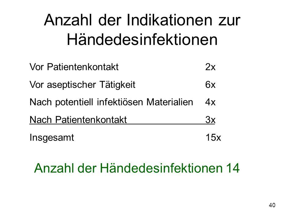 Anzahl der Indikationen zur Händedesinfektionen