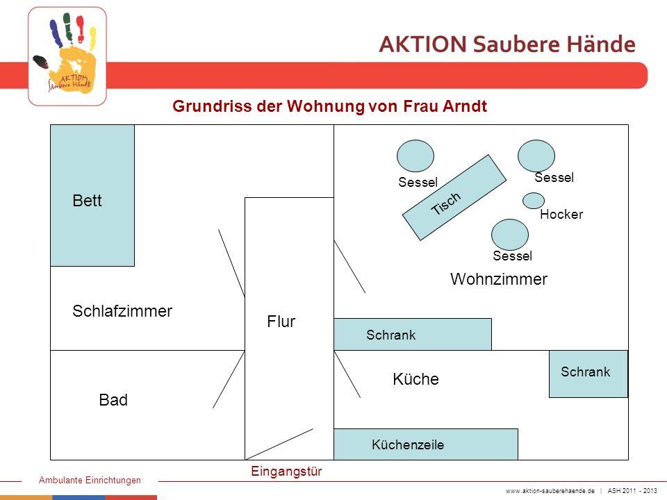 Grundriss der Wohnung von Frau Arndt