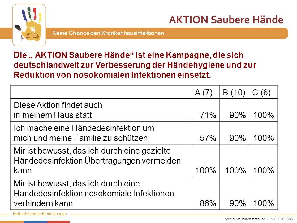 """Die """" AKTION Saubere Hände ist eine Kampagne, die sich deutschlandweit zur Verbesserung der Händehygiene und zur Reduktion von nosokomialen Infektionen einsetzt."""