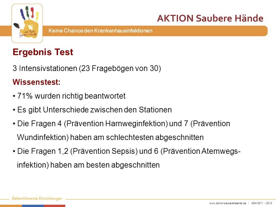 Ergebnis Test 3 Intensivstationen (23 Fragebögen von 30) Wissenstest: