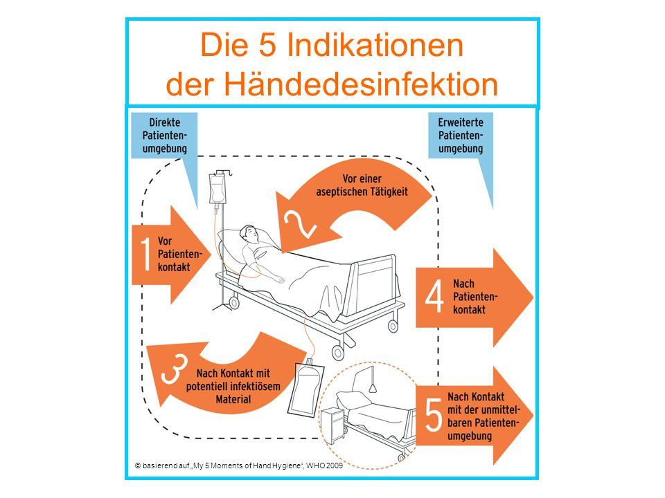 Die 5 Indikationen der Händedesinfektion
