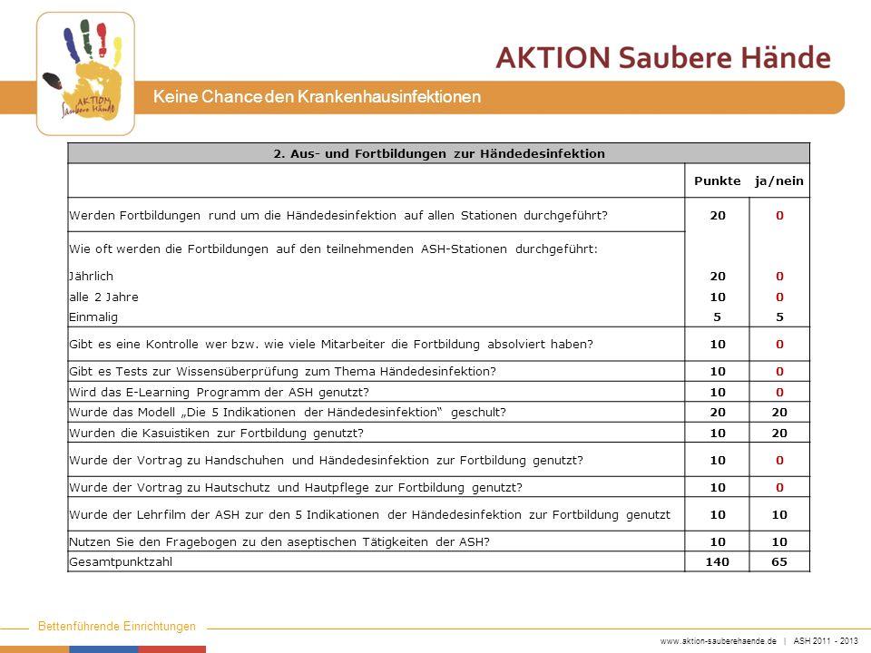 2. Aus- und Fortbildungen zur Händedesinfektion