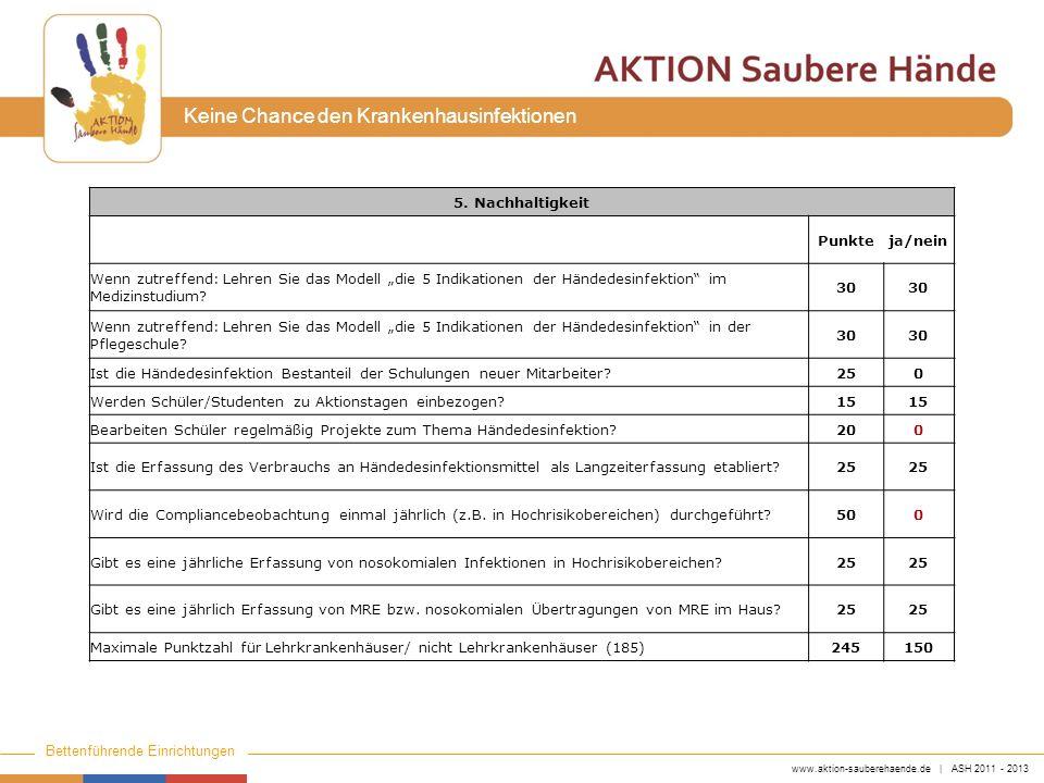 """5. Nachhaltigkeit Punkte. ja/nein. Wenn zutreffend: Lehren Sie das Modell """"die 5 Indikationen der Händedesinfektion im Medizinstudium"""