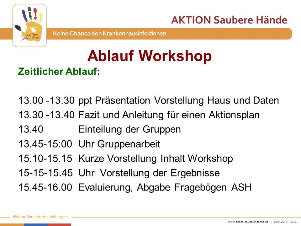 Ablauf Workshop Zeitlicher Ablauf: