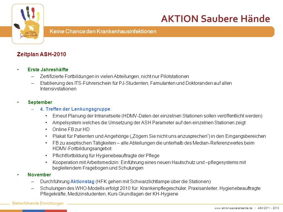 Zeitplan ASH-2010 Erste Jahreshälfte