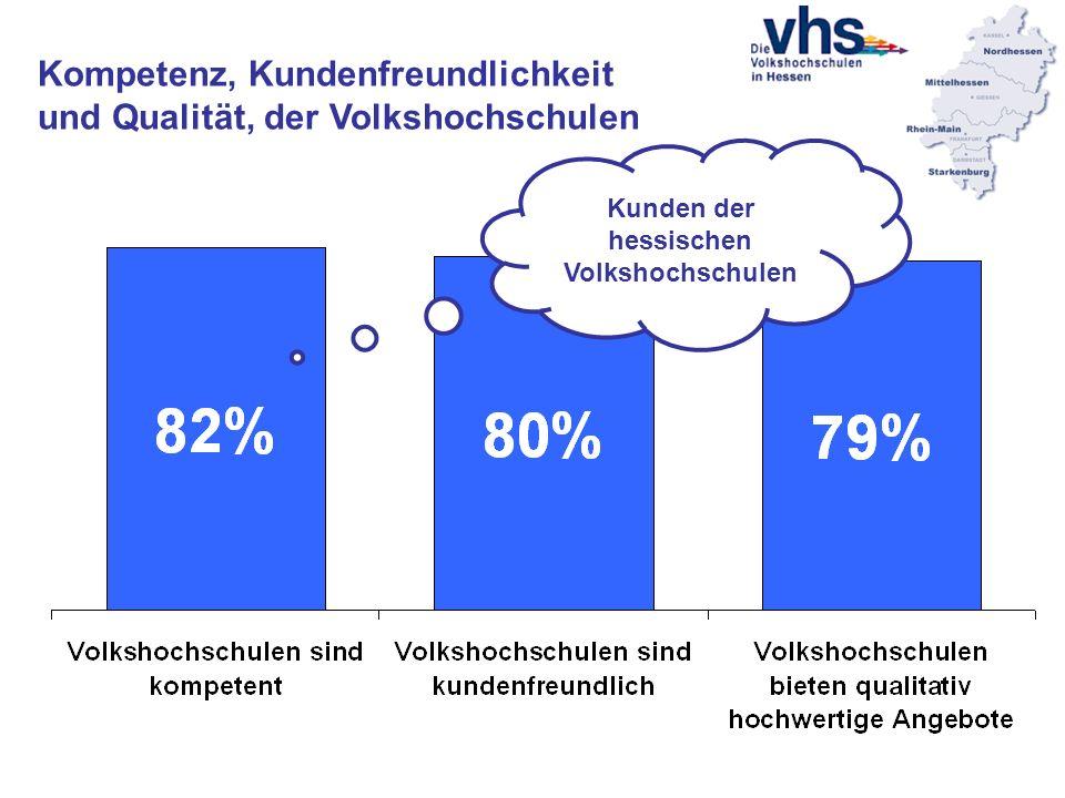 Kunden der hessischen Volkshochschulen