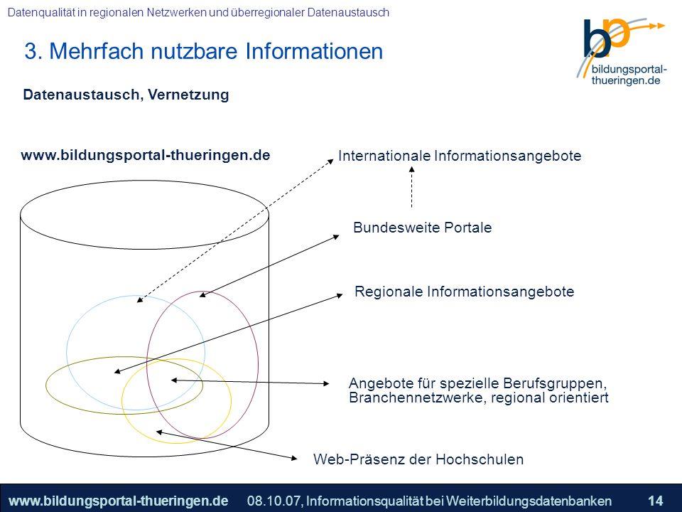 3. Mehrfach nutzbare Informationen