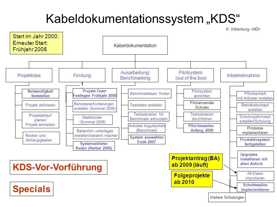 """Kabeldokumentationssystem """"KDS"""