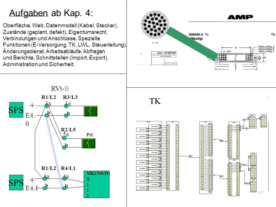 Aufgaben ab Kap. 4: + SPS RVt-B E4.0 E4.1 4a 3a 1a 5a