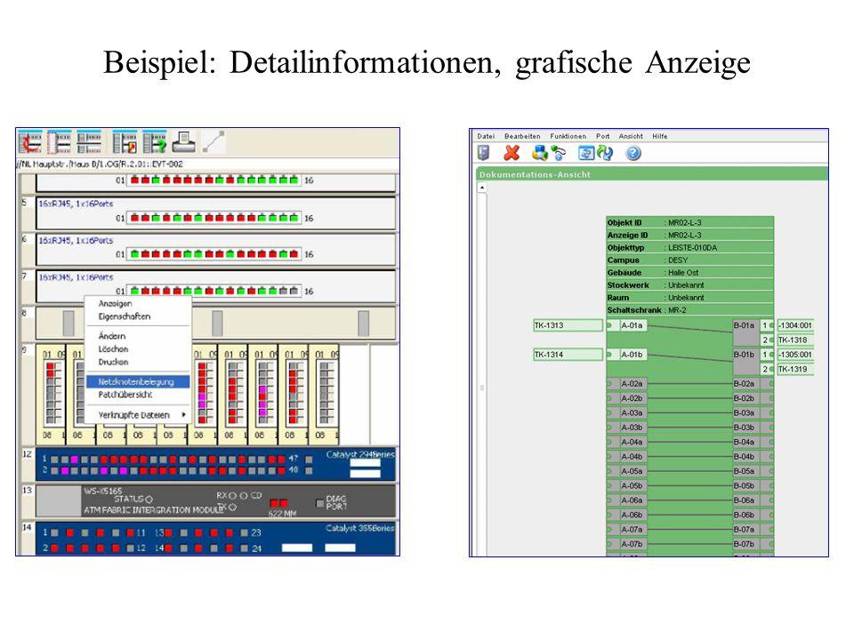 Beispiel: Detailinformationen, grafische Anzeige