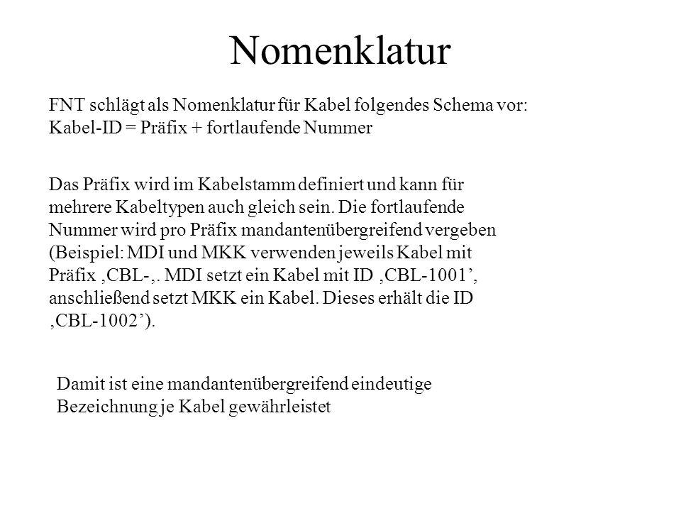 Nomenklatur FNT schlägt als Nomenklatur für Kabel folgendes Schema vor: Kabel-ID = Präfix + fortlaufende Nummer.