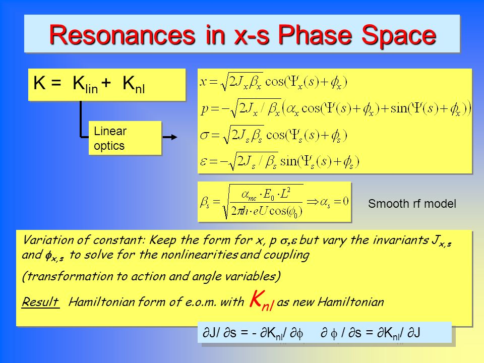 Resonances in x-s Phase Space
