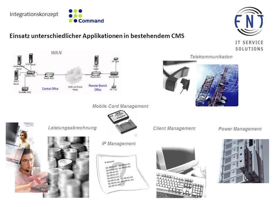 Einsatz unterschiedlicher Applikationen in bestehendem CMS