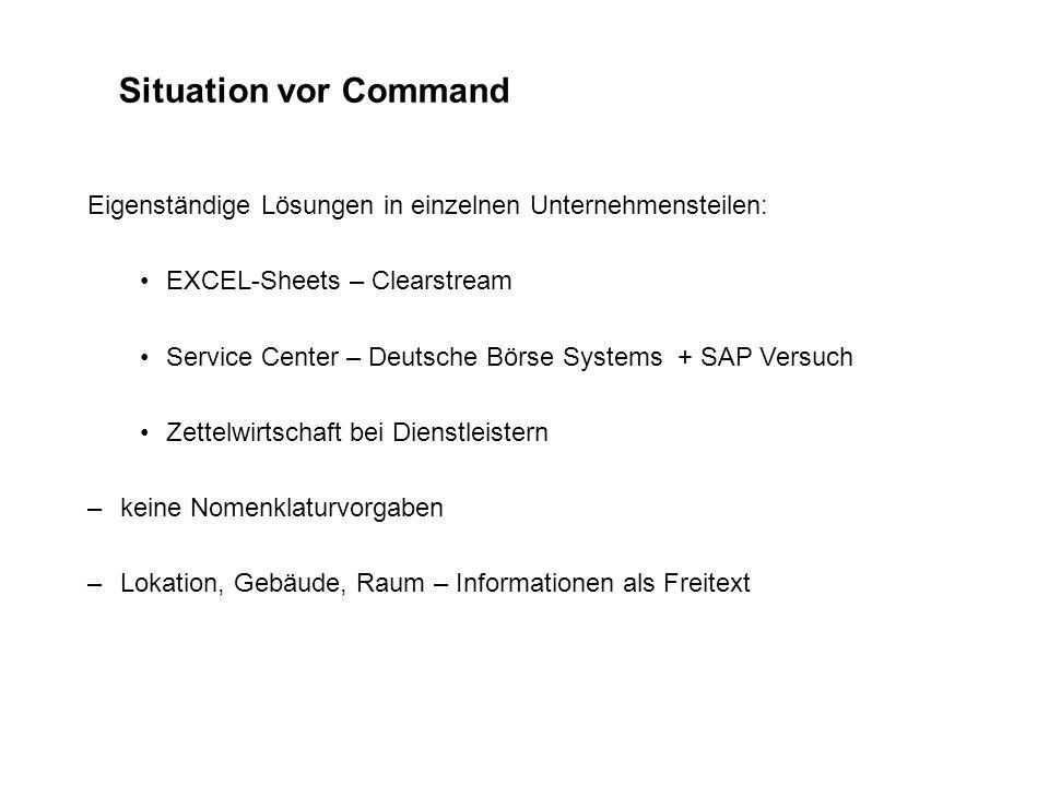 Situation vor CommandEigenständige Lösungen in einzelnen Unternehmensteilen: EXCEL-Sheets – Clearstream.