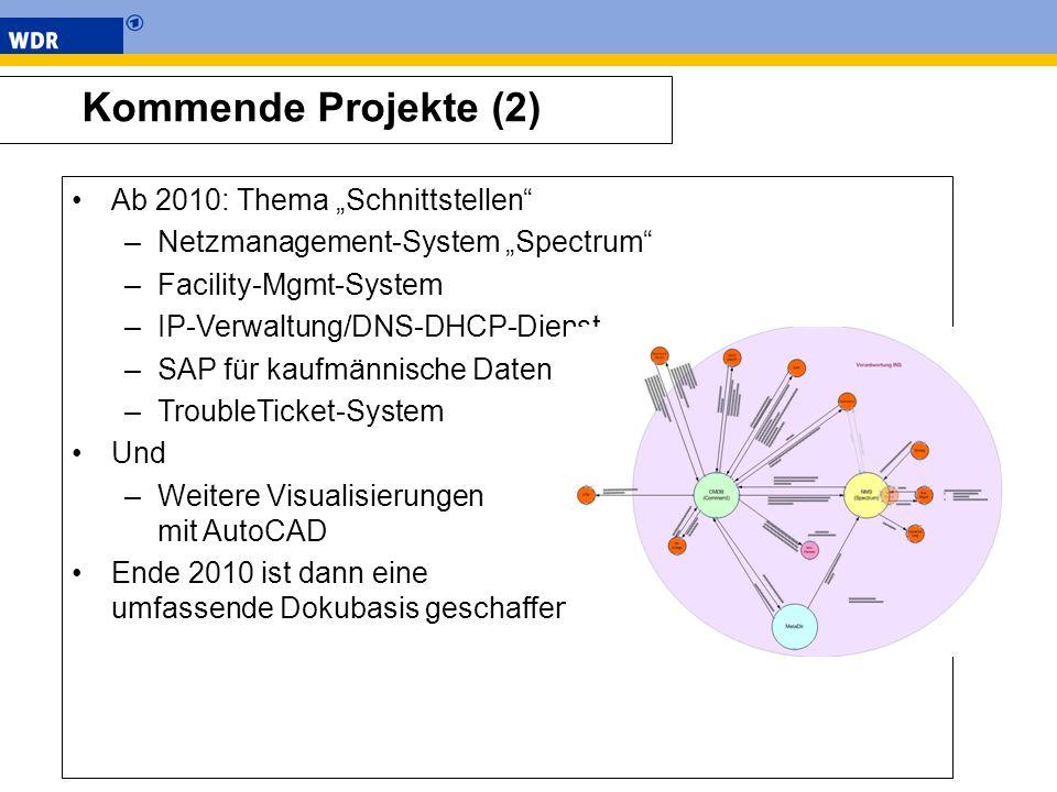 """Kommende Projekte (2) Ab 2010: Thema """"Schnittstellen"""