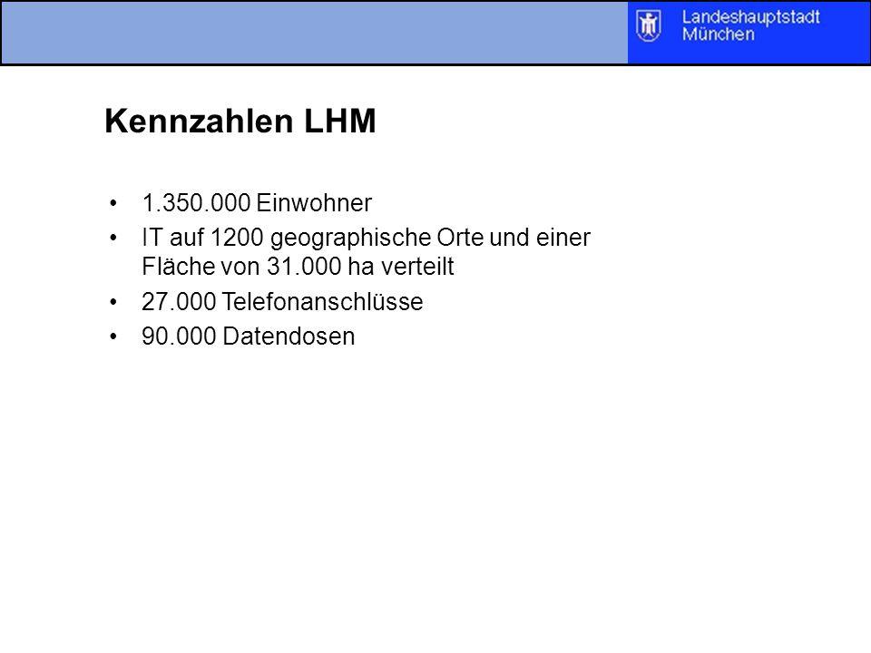 Kennzahlen LHM 1.350.000 Einwohner