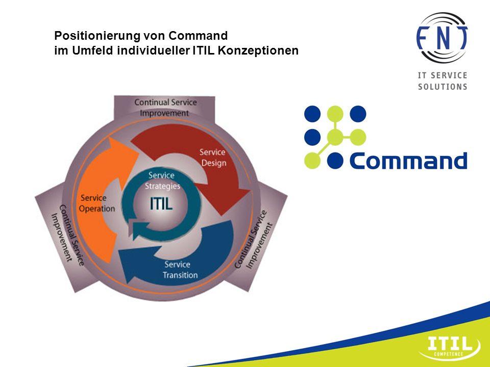 Positionierung von Command im Umfeld individueller ITIL Konzeptionen