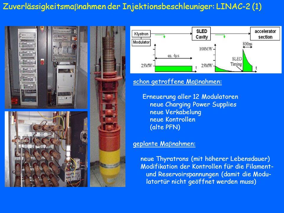 Zuverlässigkeitsmanahmen der Injektionsbeschleuniger: LINAC-2 (1)