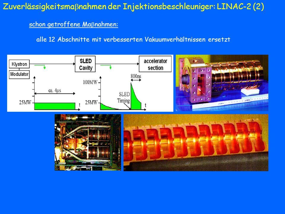 Zuverlässigkeitsmanahmen der Injektionsbeschleuniger: LINAC-2 (2)
