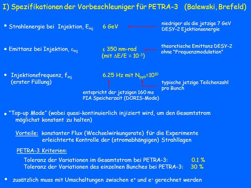 I) Spezifikationen der Vorbeschleuniger für PETRA-3 (Balewski, Brefeld)