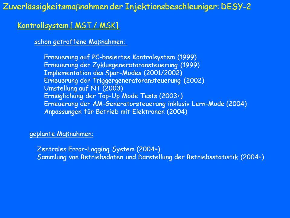 Zuverlässigkeitsmanahmen der Injektionsbeschleuniger: DESY-2