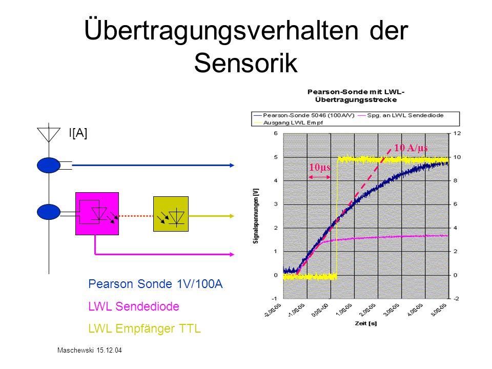 Übertragungsverhalten der Sensorik