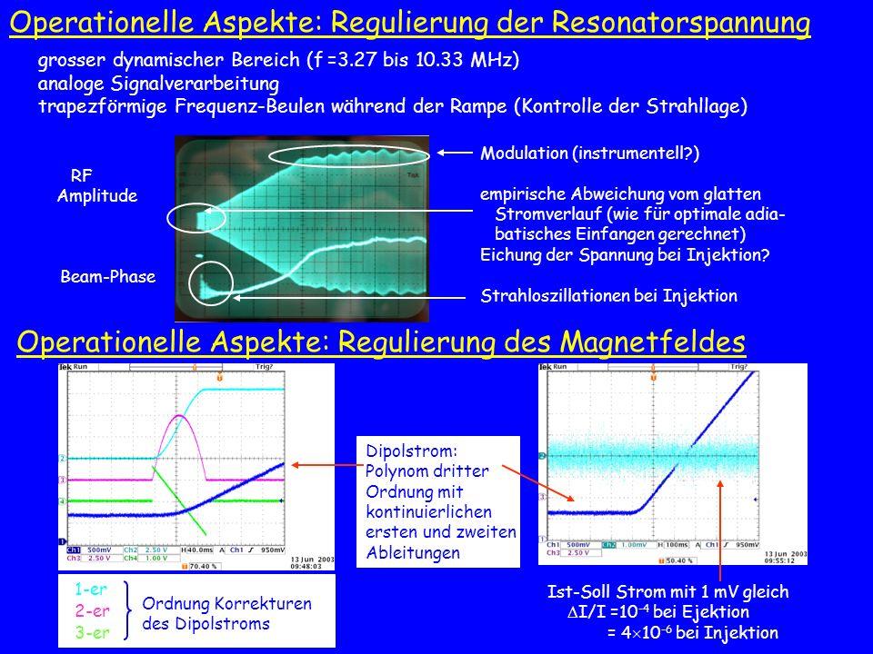 Operationelle Aspekte: Regulierung der Resonatorspannung