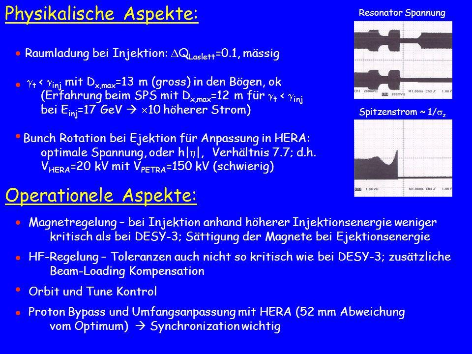 Physikalische Aspekte: