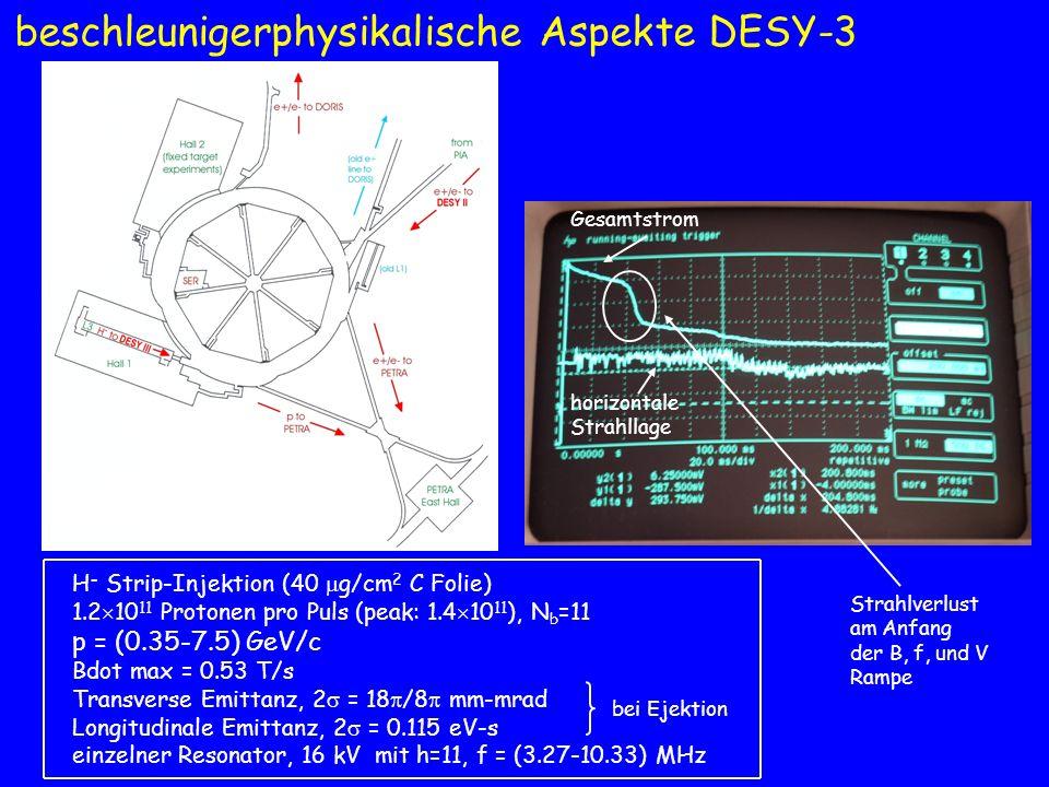 beschleunigerphysikalische Aspekte DESY-3