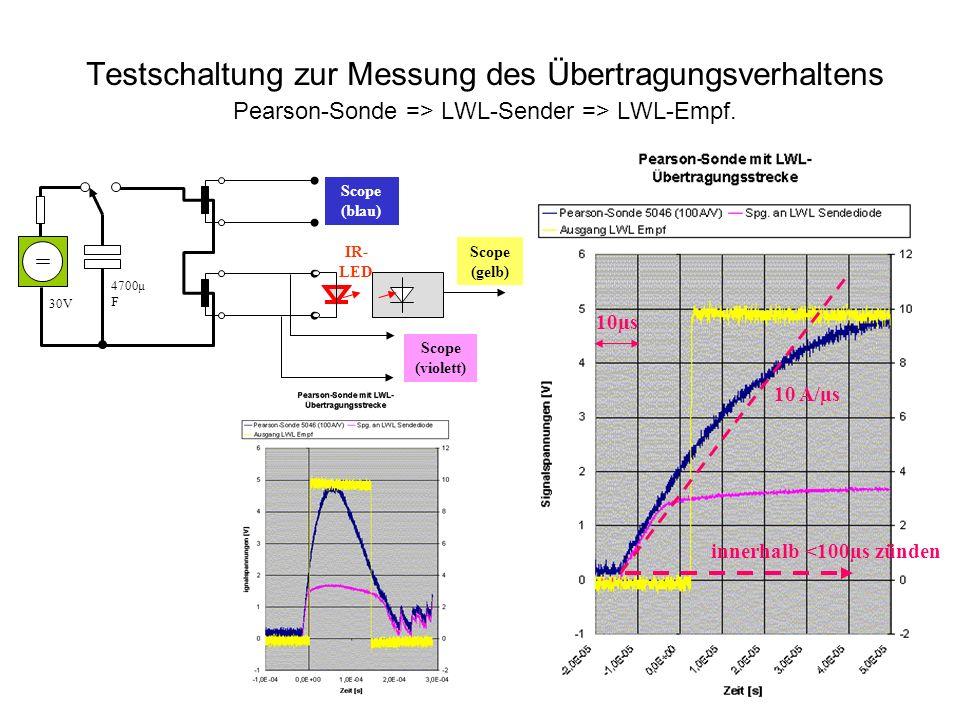 Testschaltung zur Messung des Übertragungsverhaltens Pearson-Sonde => LWL-Sender => LWL-Empf.