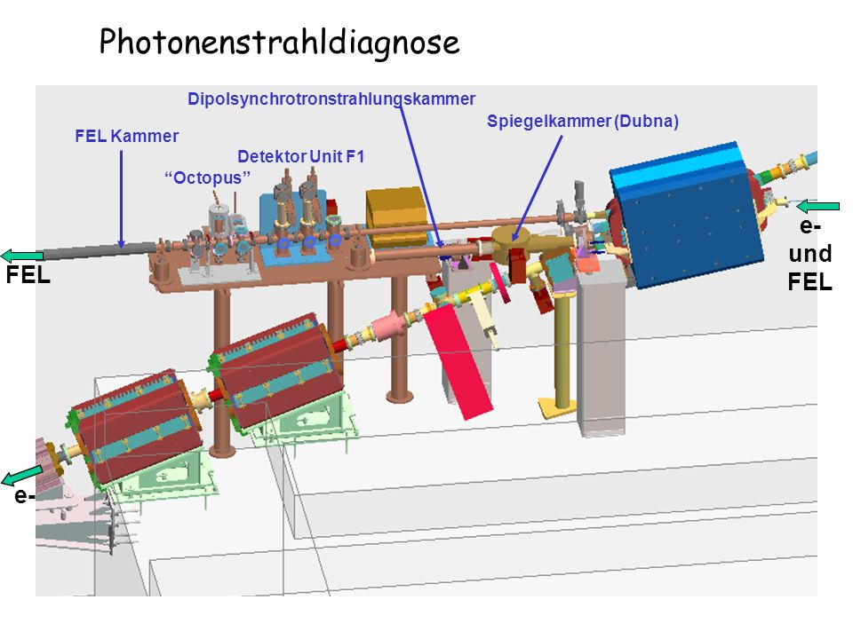 Dipolsynchrotronstrahlungskammer Spiegelkammer (Dubna)